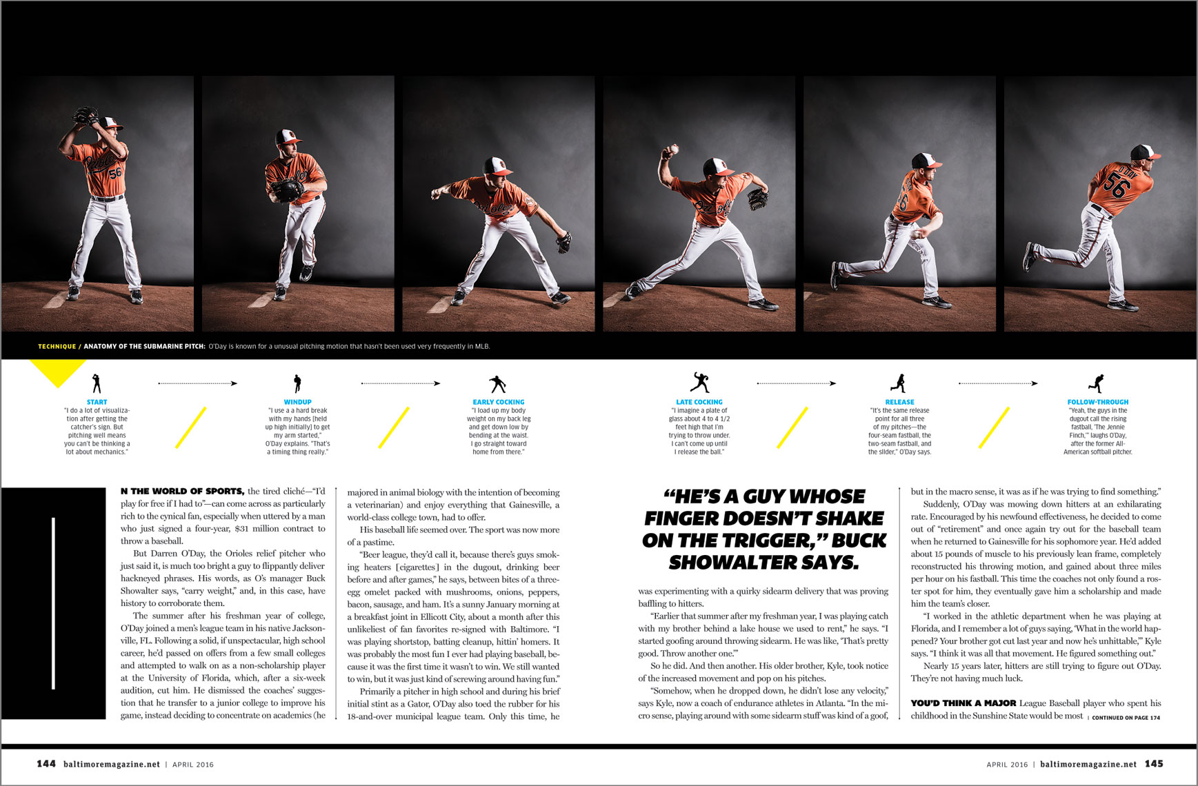 Baltimore Magazine spread featuring Baltimore Orioles submarine pitcher Darren O